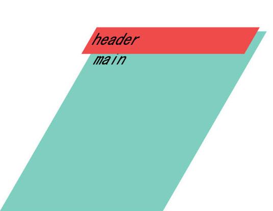 固定ヘッダー後の構図
