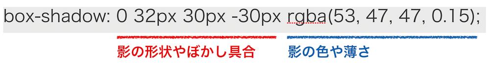 box-shadow-under-css