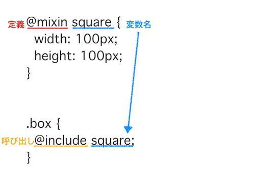 mixin1